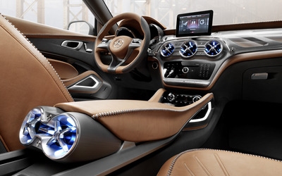 Mercedes-Benz GLA-Class wallpaper