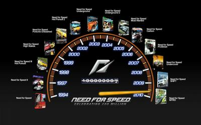 Evolution of Need for Speed wallpaper